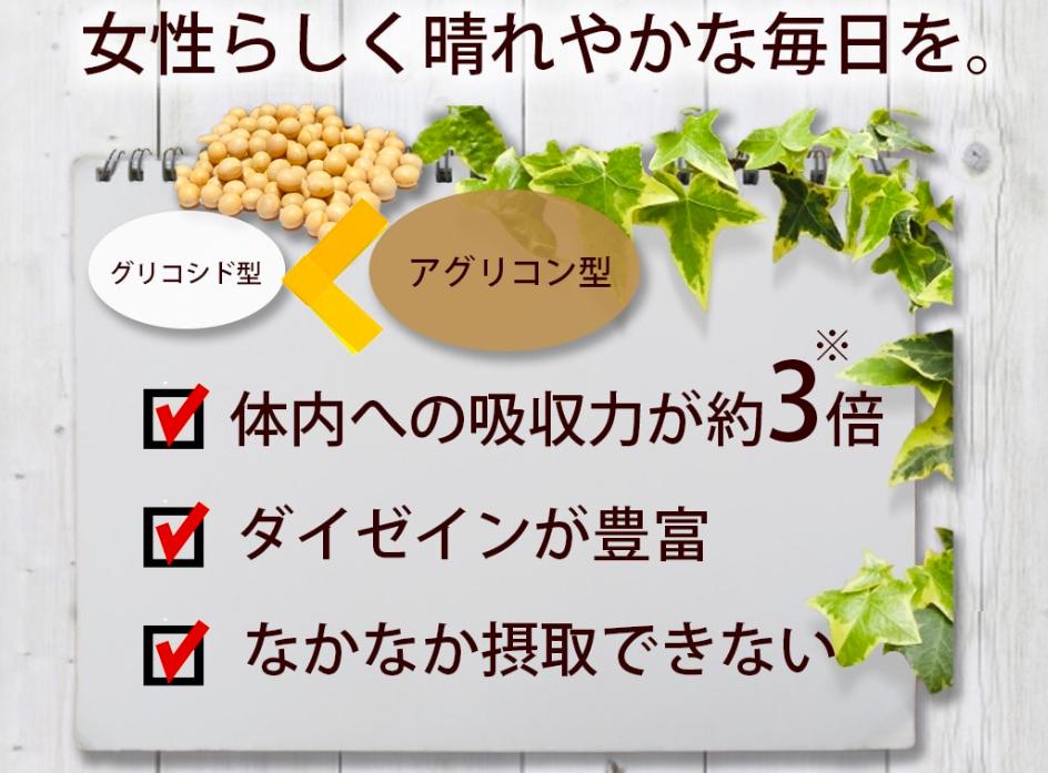 アグリコン型大豆イソブラボンを採用し体内への吸収率の最大化