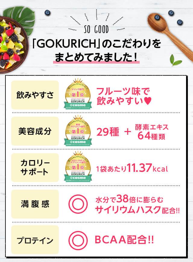 すごくおいしいフルーツ青汁 GOKURICH(ゴクリッチ)の成分まとめ
