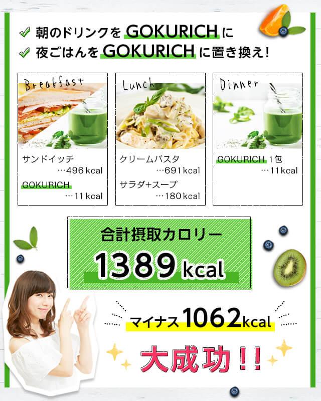 つまり、すごくおいしいフルーツ青汁「GOKURICH(ゴクリッチ)」なら無理なく置き換えダイエットできる!