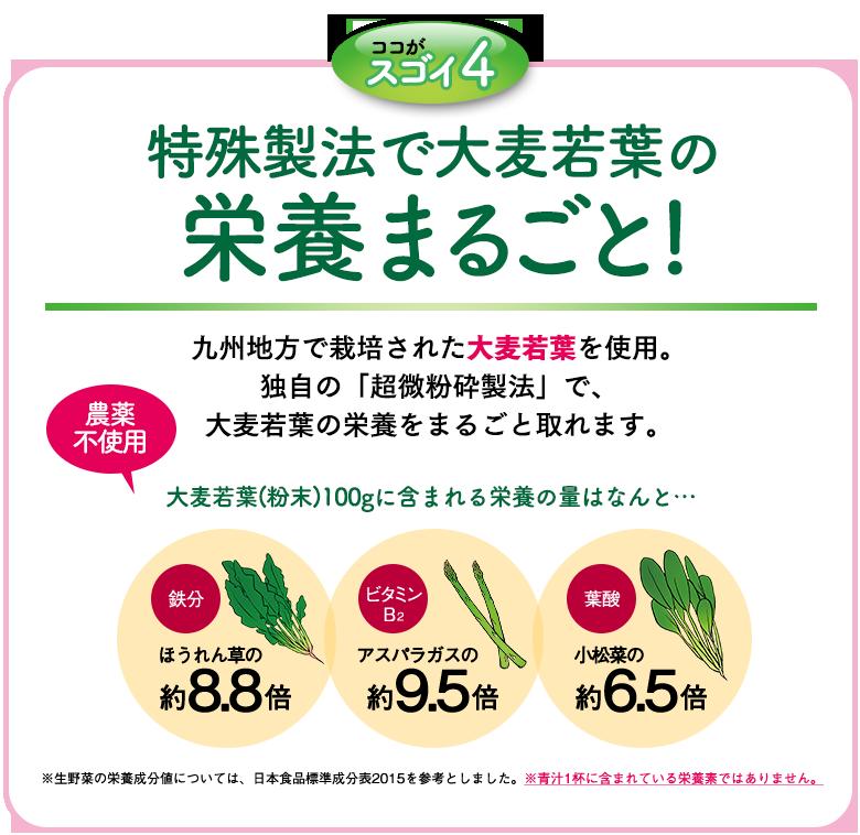 特殊製法で大麦若葉の栄養をまるごと配合!