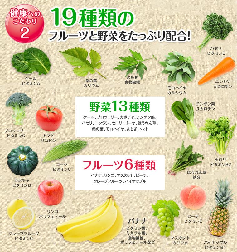 こどもバナナ青汁は19種類の野菜と果物が配合されている!